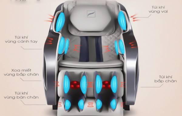 Nên thay túi khí ghế massage cả bộ hay chỉ thay cái bị hỏng